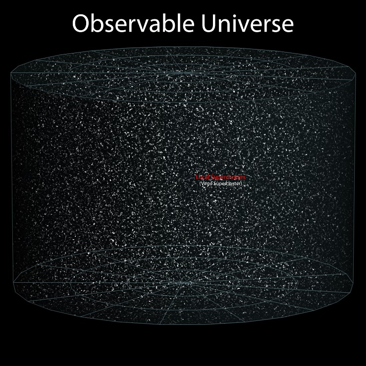 earth-location-in-the-universe-observable-universe